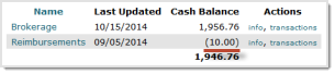 Negative Balance in Reimbursements Account