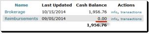Zero Balance in Reimbursements Account